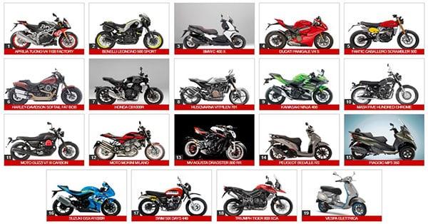 Concorso Vota e vinci la moto più bella del salone